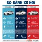 Honda Accord – Nissan Altima – Toyota Camry nên mua xe nào ?