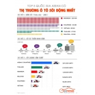 5 quốc gia đông nam á có thị trường ô tô sôi động nhất