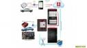 Máy đọc lỗi đa năng Launch X431 X-431 V Pro Wifi / Bluetooth 2016
