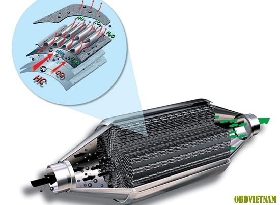 Bộ xử lý khí thải (BXLKT) 3 tác dụng là gì ?